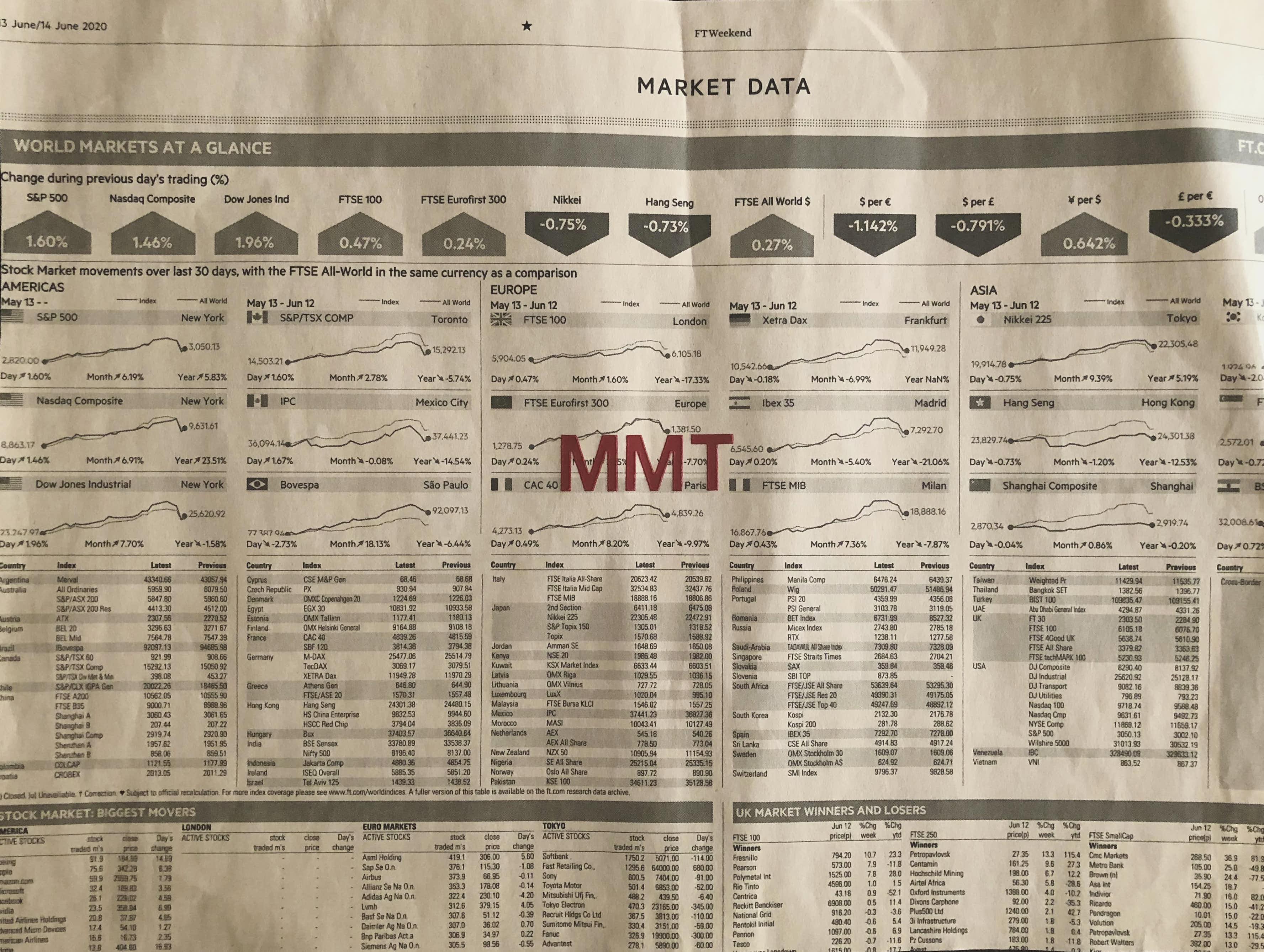 Modern Monetary Theory, 2020. Acrylic lettering on newspaper, 21 x 28 cm